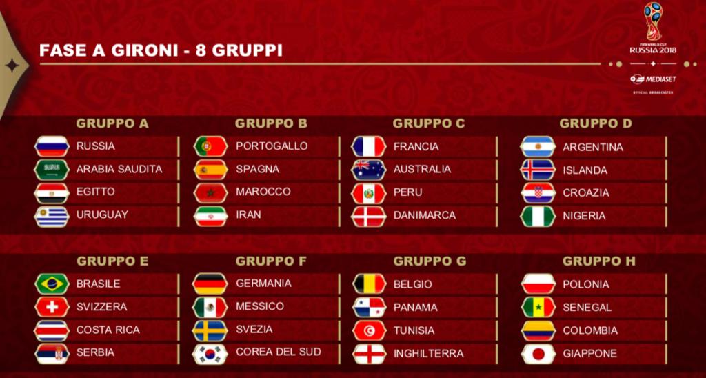 Orari e Diretta TV Mondiali 2018